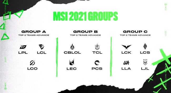 VCS team will be unable to compete at MSI 2021 due to Covid-19 travel restrictions